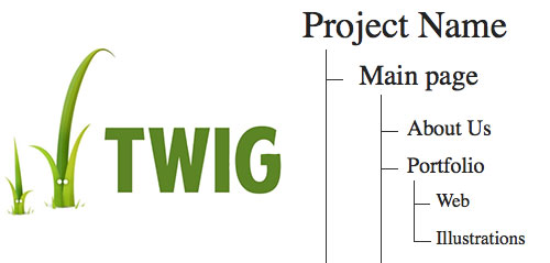 twig рекурсия на примере списка